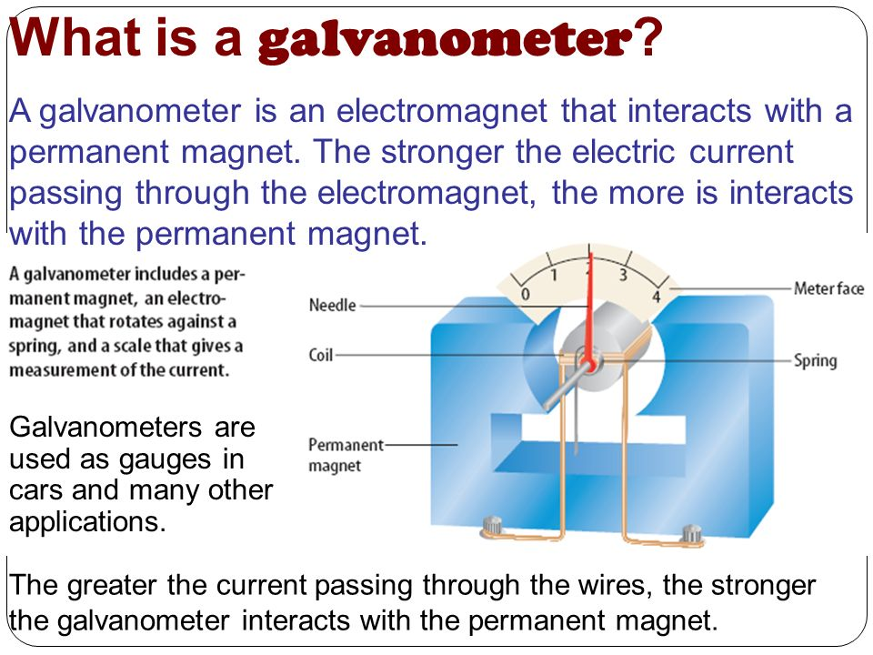 What is a galvanometer
