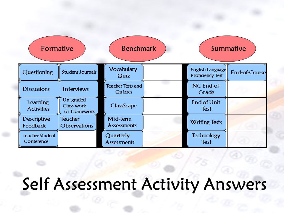 Self Assessment Activity Answers
