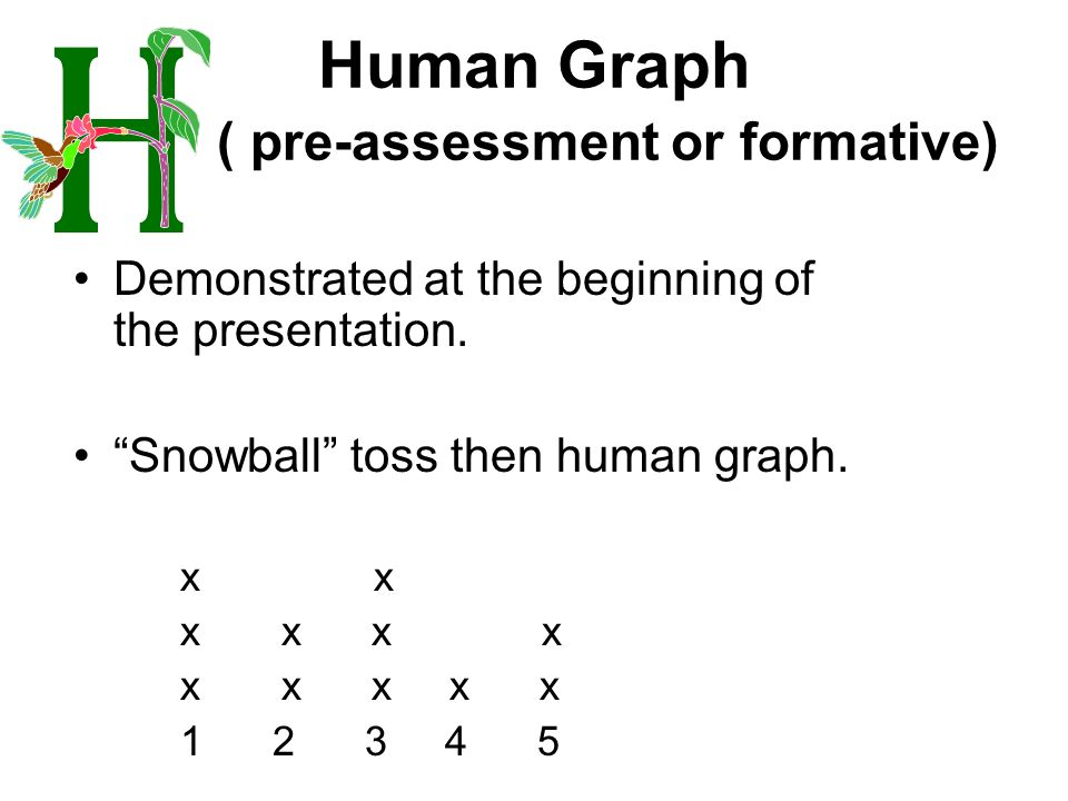 Human Graph ( pre-assessment or formative)