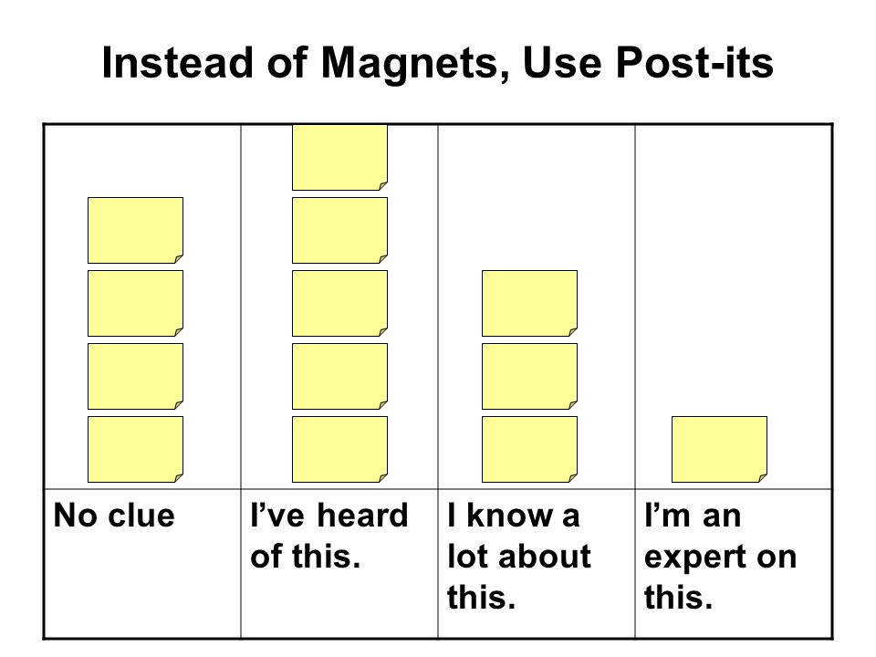 Instead of Magnets, Use Post-its