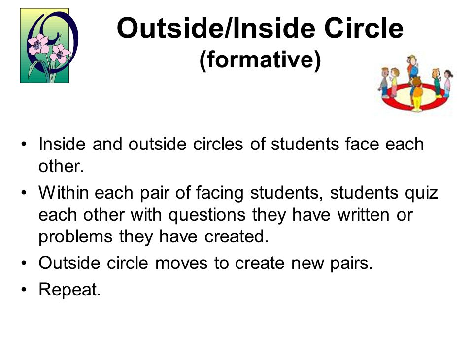 Outside/Inside Circle (formative)