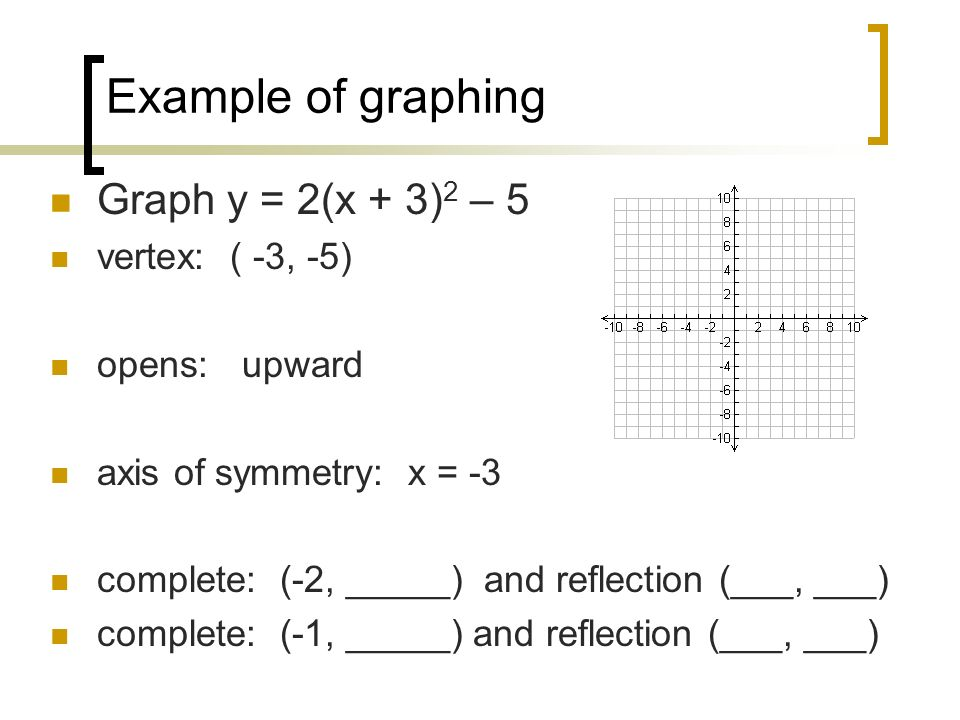 Example of graphing Graph y = 2(x + 3)2 – 5 vertex: ( -3, -5)