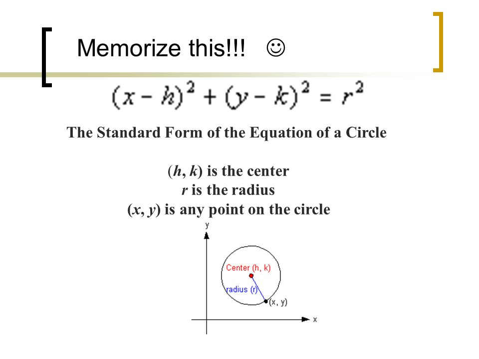 Memorize this!!!  The Standard Form of the Equation of a Circle