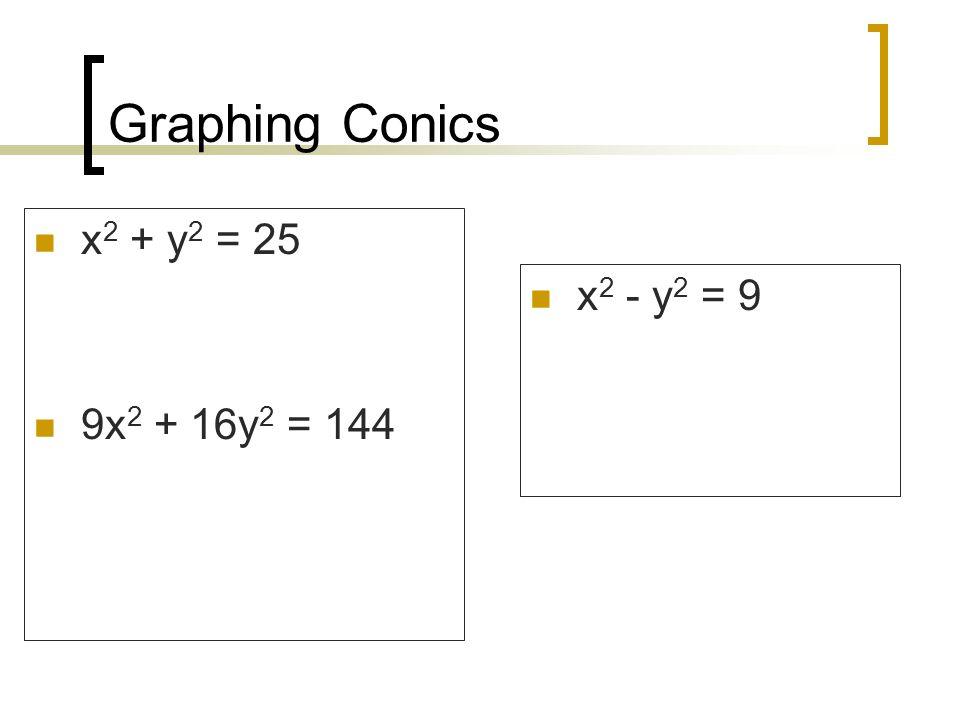 Graphing Conics x2 + y2 = 25 9x2 + 16y2 = 144 x2 - y2 = 9