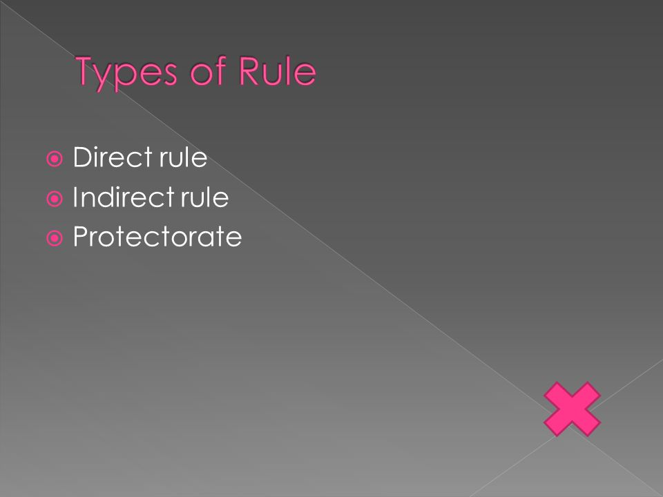 Types of Rule Direct rule Indirect rule Protectorate