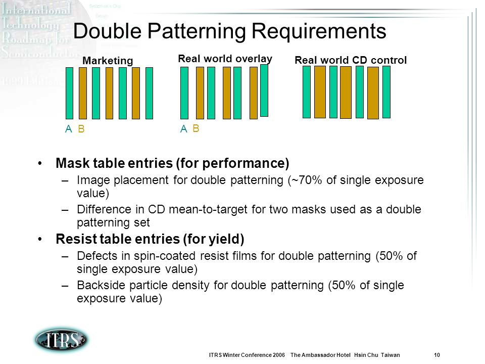 Double Patterning Requirements