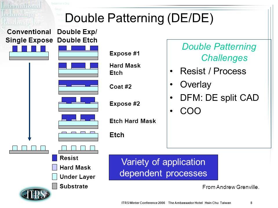 Double Patterning (DE/DE)