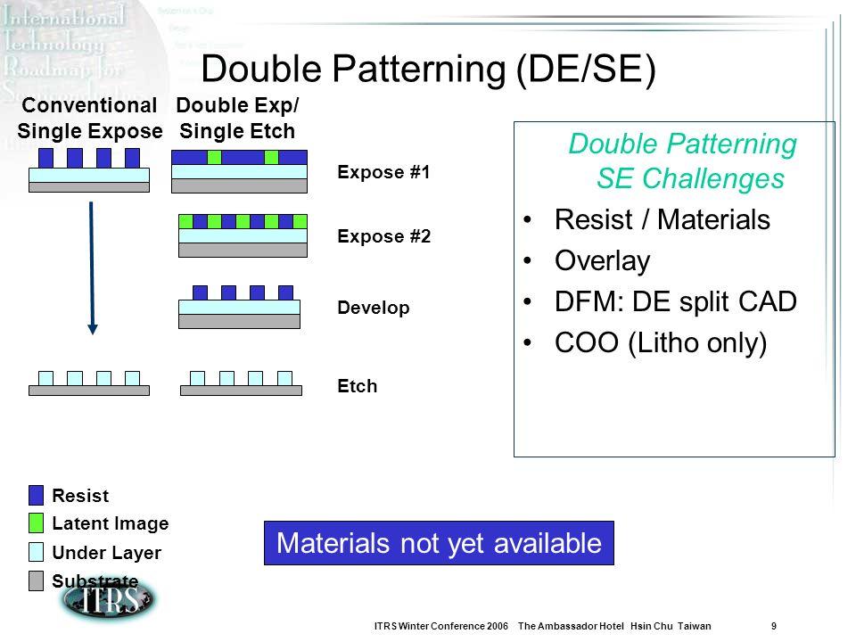 Double Patterning (DE/SE)