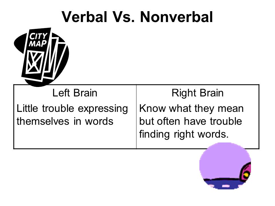 Verbal Vs. Nonverbal Left Brain