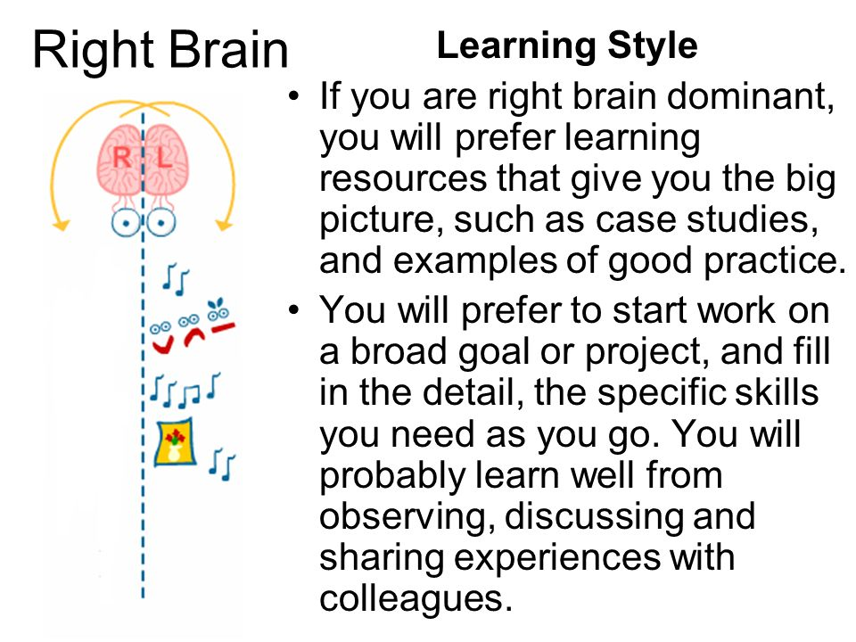 Right Brain Learning Style