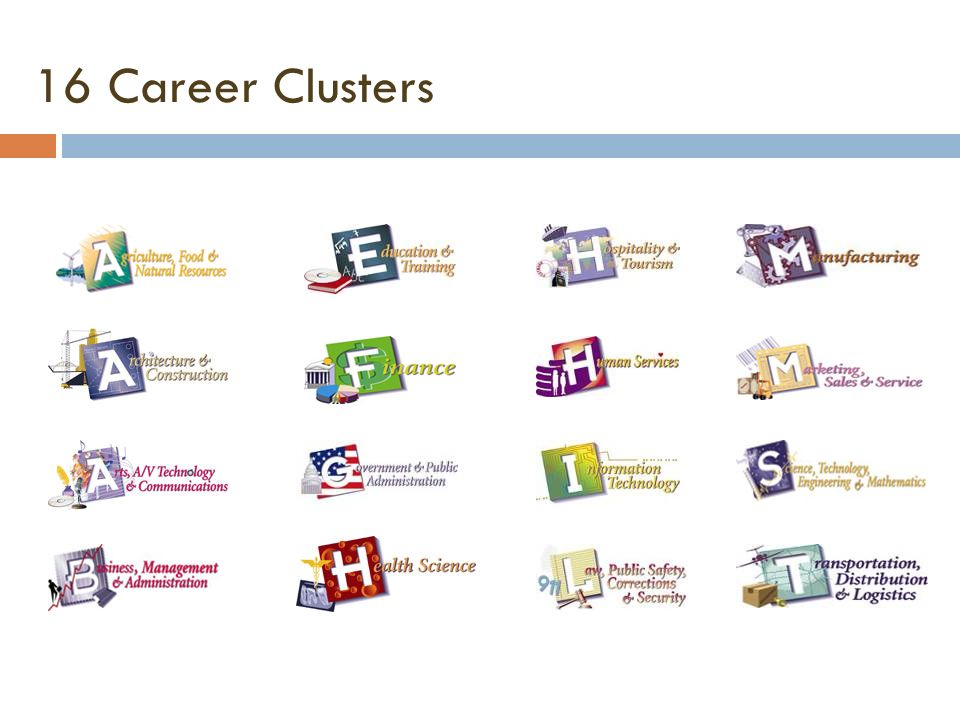 16 Career Clusters Represent the entire world of work Flexible!