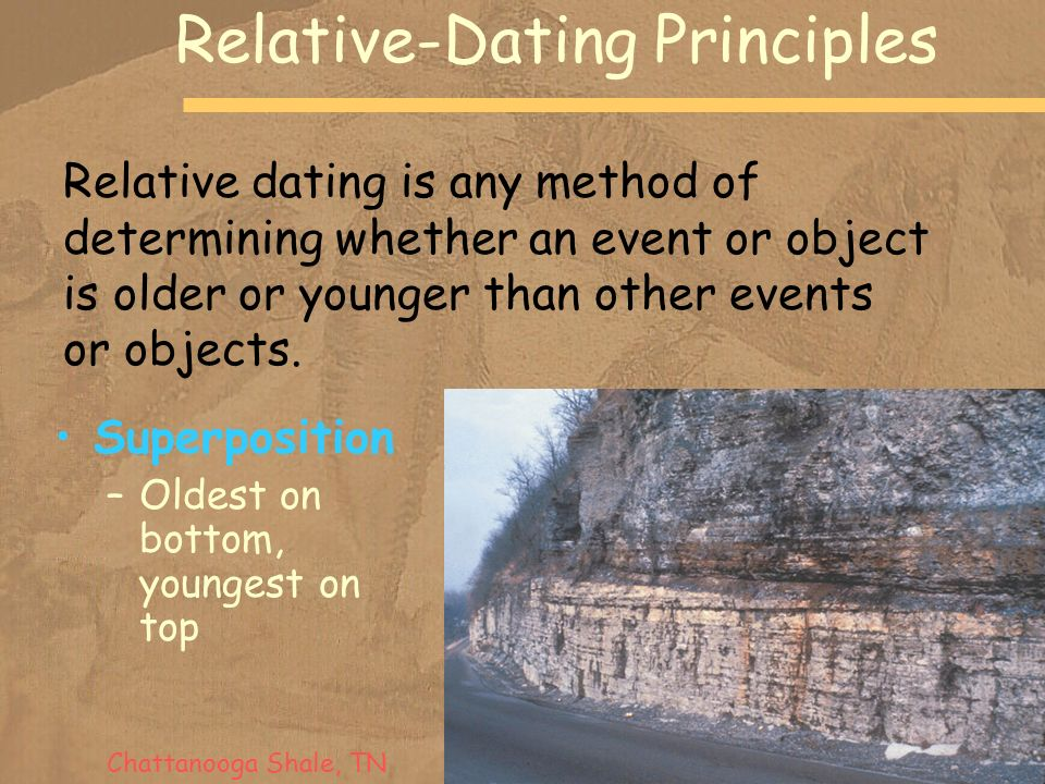 What method is used to determine relative dating