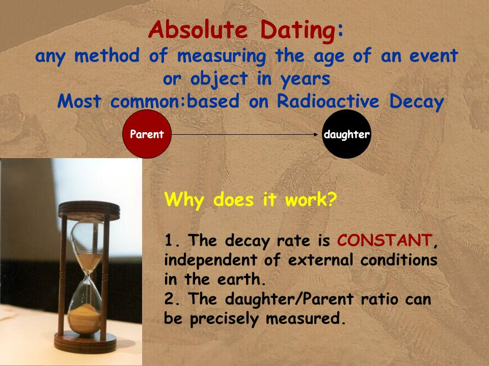 Absolute Dating: any method of measuring the age of an event or object in years Most common:based on Radioactive Decay