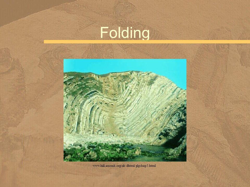 Folding www.hill.anorak.org.uk/dhtml/glgchap5.html