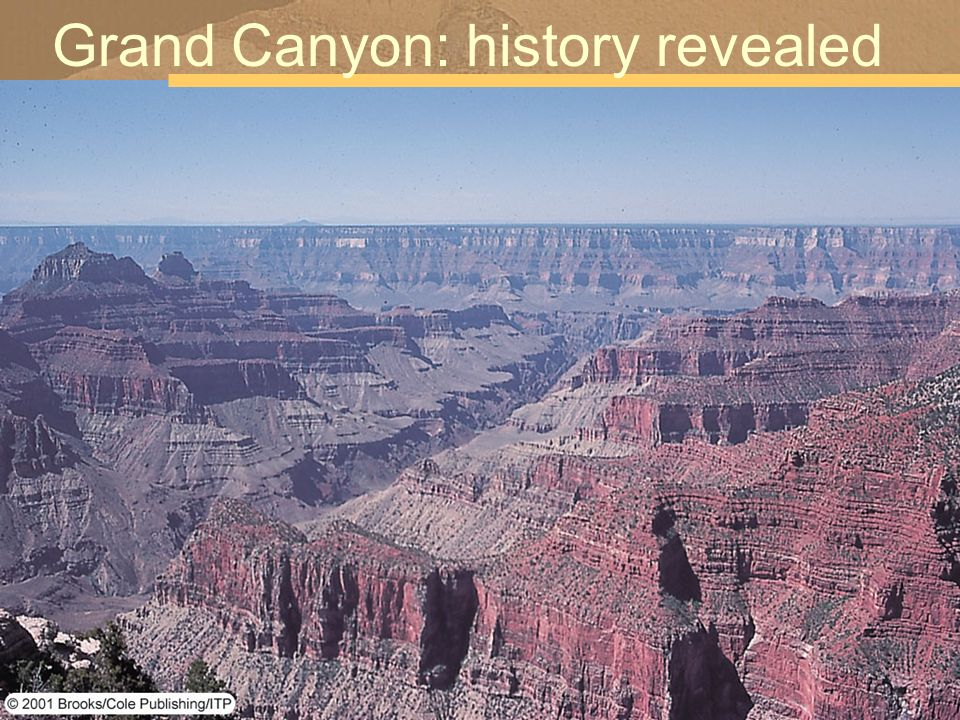 Grand Canyon: history revealed