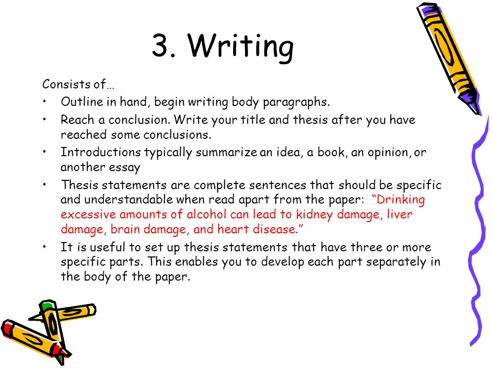 after your introduction each paragraph of your essay should be focused on that supports your thesis