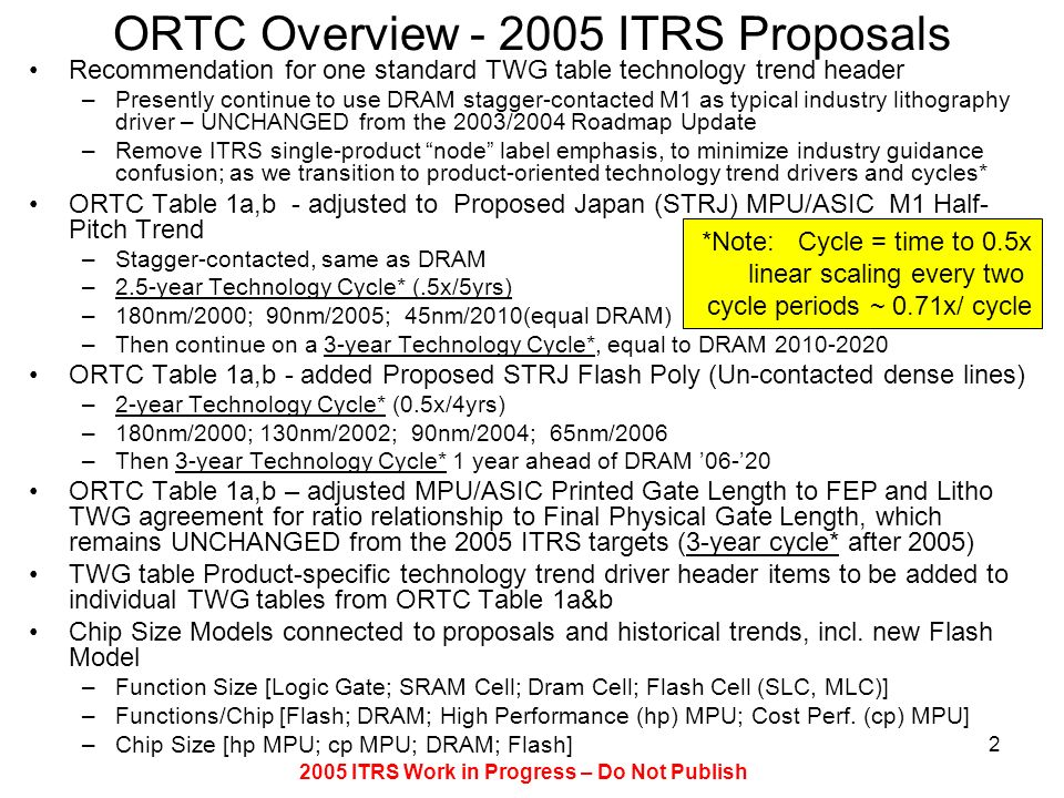 ORTC Overview - 2005 ITRS Proposals