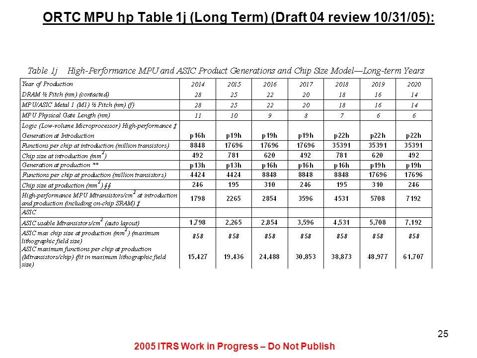 ORTC MPU hp Table 1j (Long Term) (Draft 04 review 10/31/05):