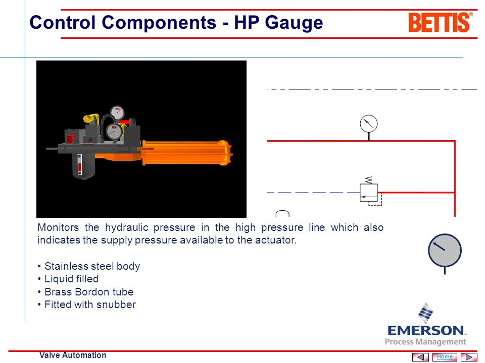Control Components - HP Gauge