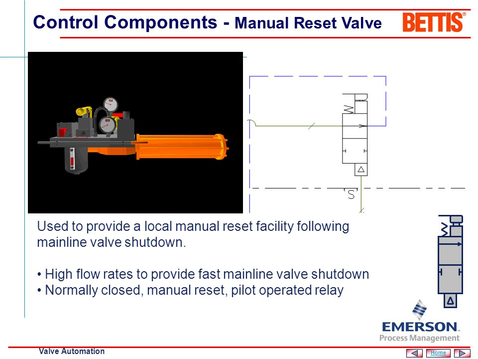 Control Components - Manual Reset Valve
