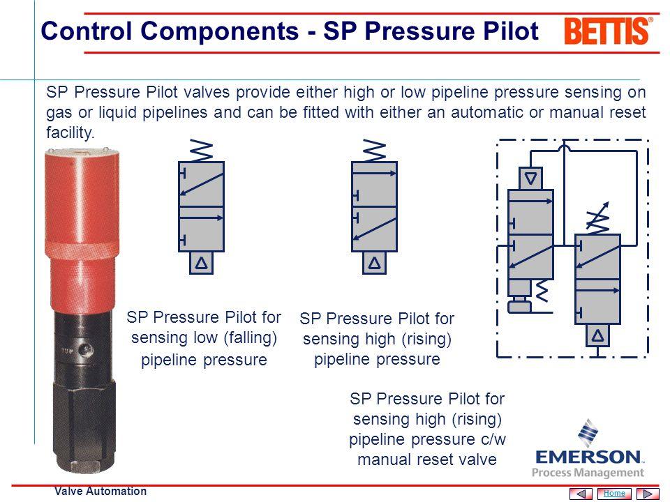 Control Components - SP Pressure Pilot