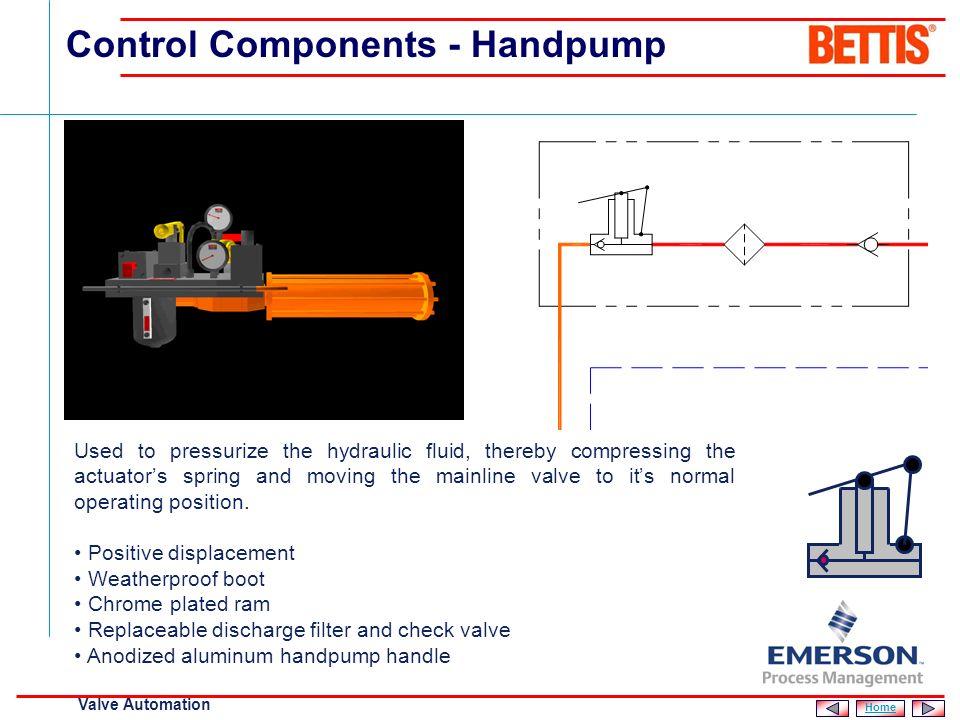 Control Components - Handpump