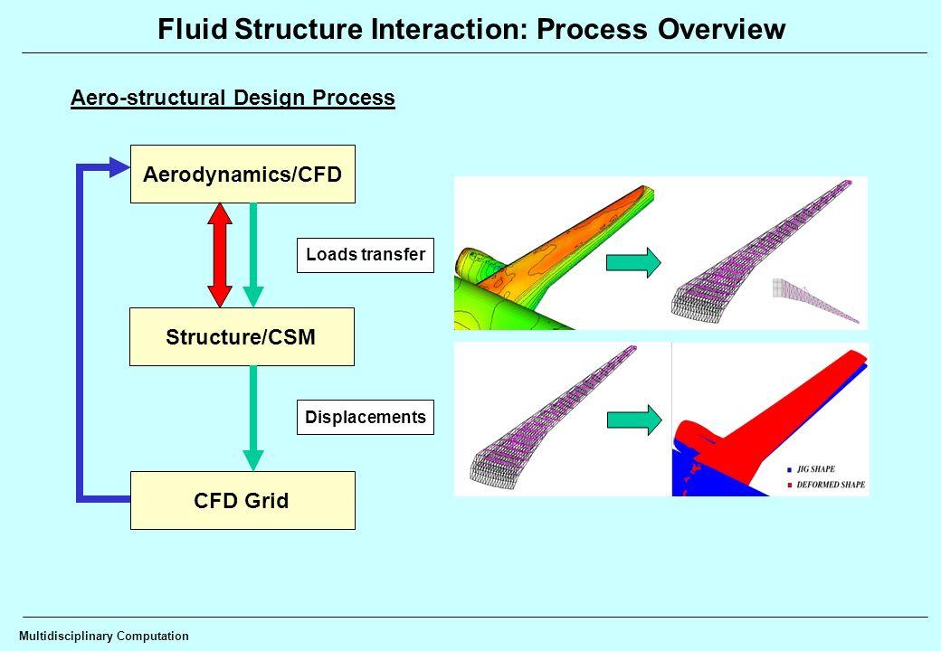download технология конструкционных материалов учебное пособие 2007