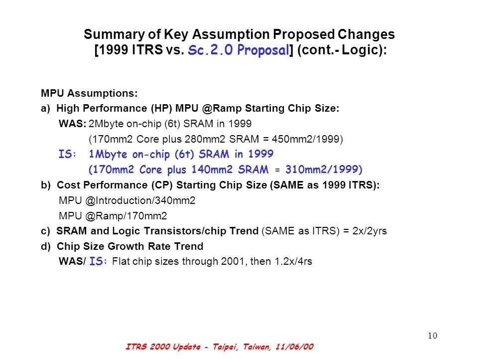 ITRS 2000 Update - Taipei, Taiwan, 11/06/00