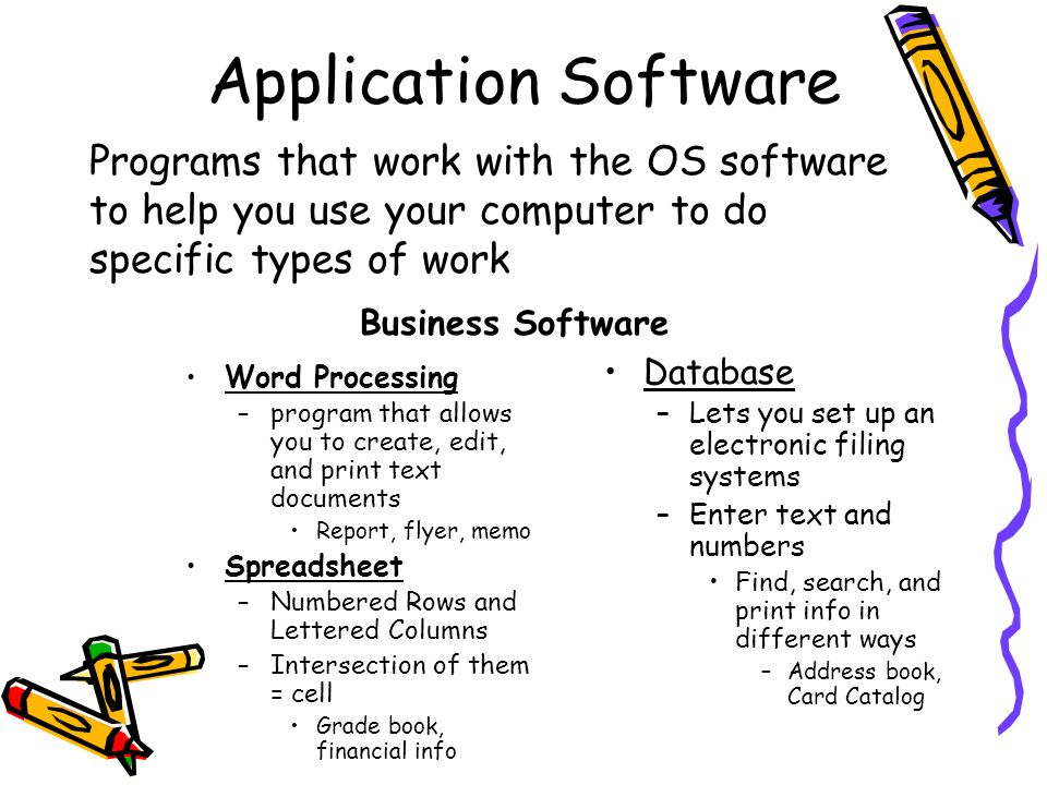 Application Software Programs that work with the OS software to help you use your computer to do specific types of work.