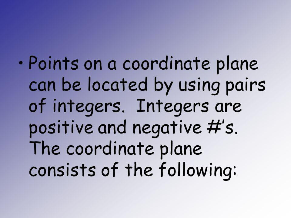 Points on a coordinate plane can be located by using pairs of integers
