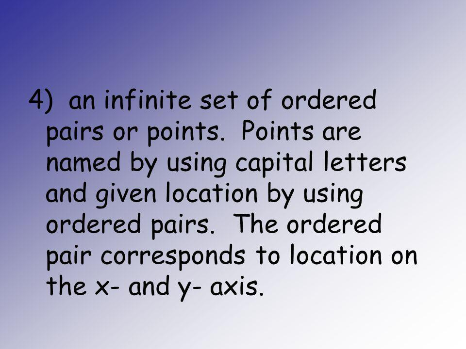 4) an infinite set of ordered pairs or points