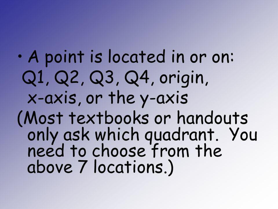 A point is located in or on: