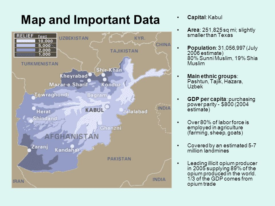 Map and Important Data Capital: Kabul
