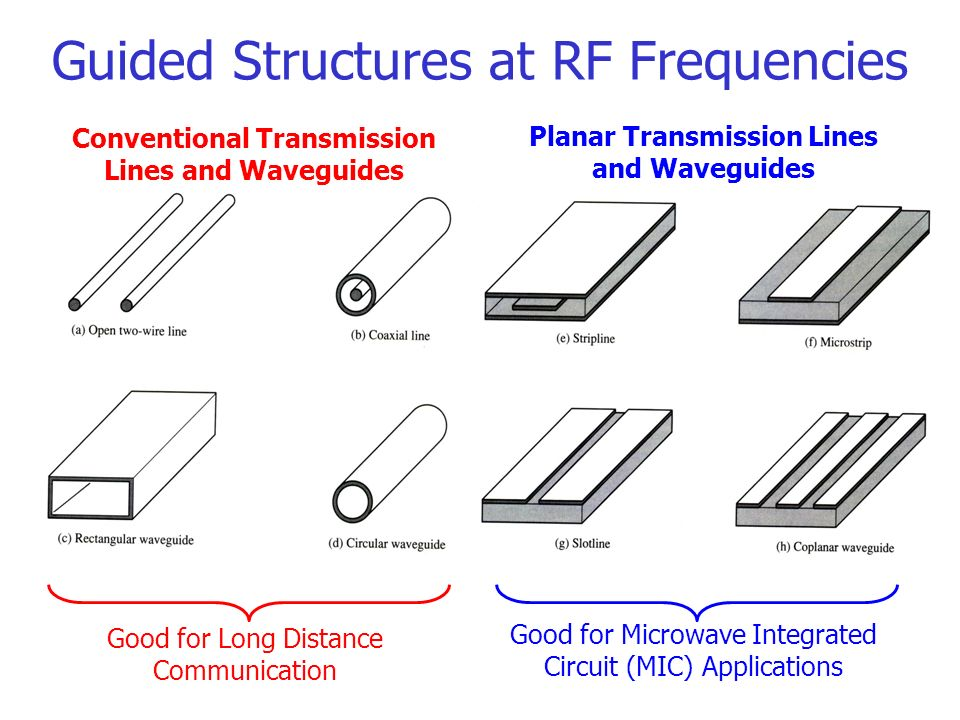 view Midnight 2006