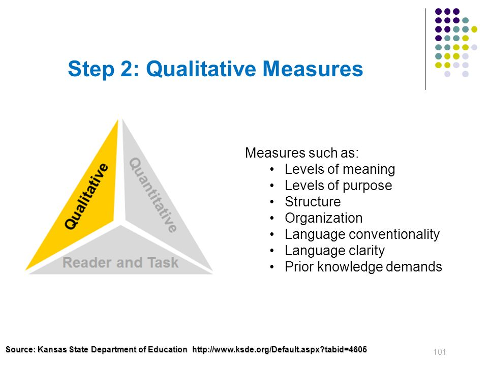 Step 2: Qualitative Measures
