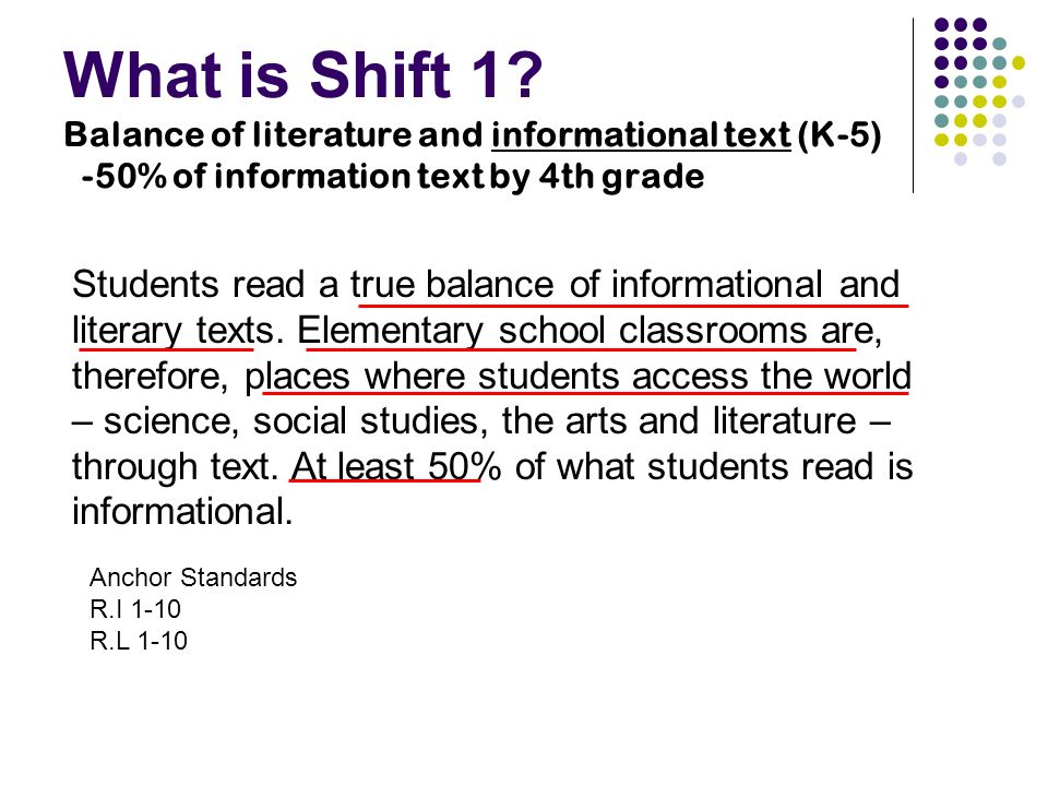 What is Shift 1 Balance of literature and informational text (K-5) -50% of information text by 4th grade