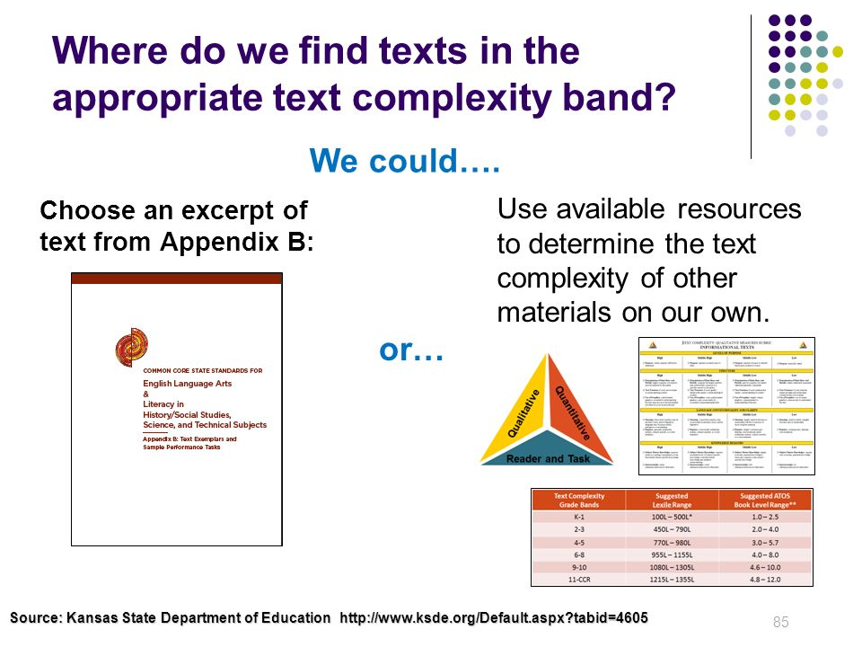 Where do we find texts in the appropriate text complexity band