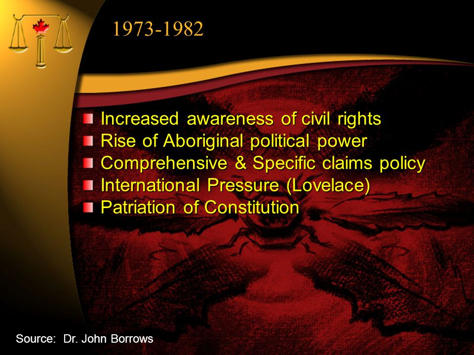charter of rights and freedoms 1982 pdf