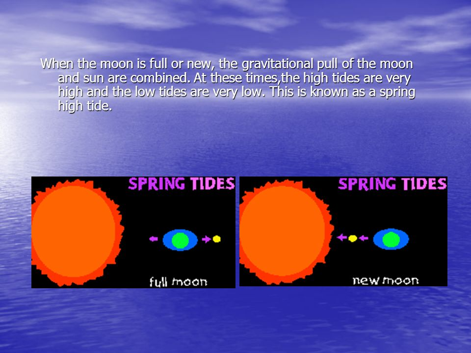 When the moon is full or new, the gravitational pull of the moon and sun are combined.