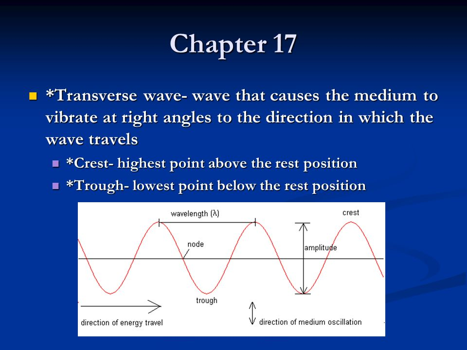 Chapter 17 *Transverse wave- wave that causes the medium to vibrate at right angles to the direction in which the wave travels.