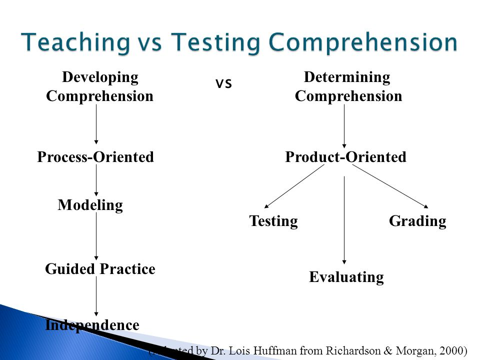 Teaching vs Testing Comprehension