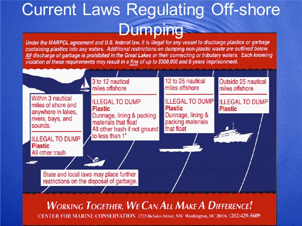 Current Laws Regulating Off-shore Dumping