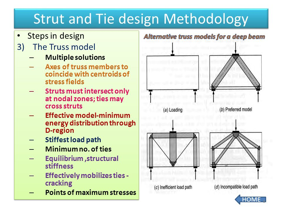 strut and tie models pdf