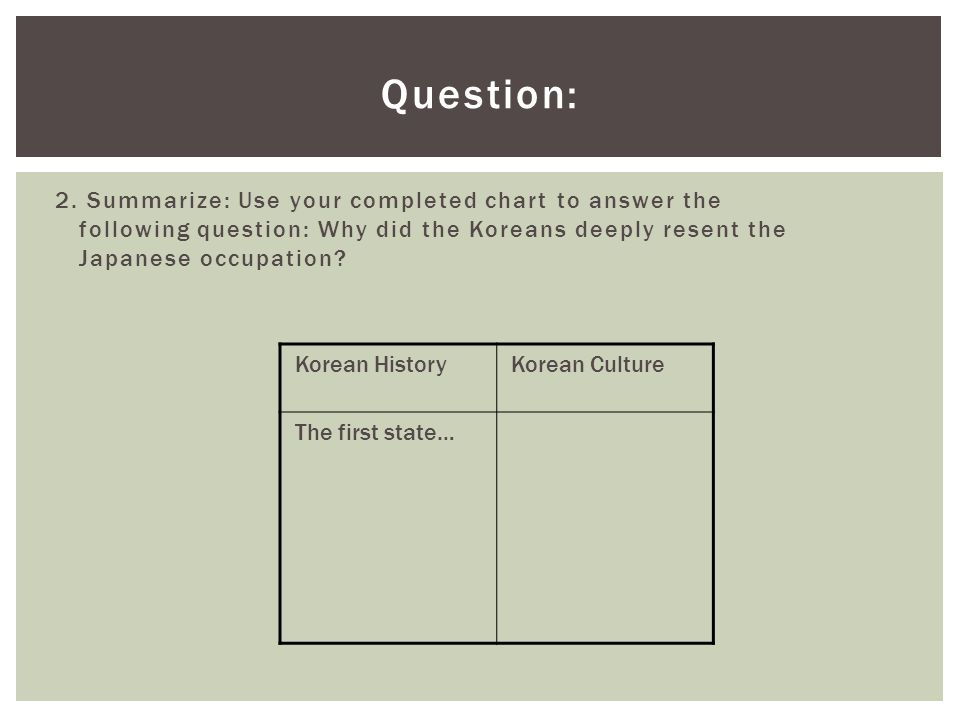 Question: 2. Summarize: Use your completed chart to answer the following question: Why did the Koreans deeply resent the Japanese occupation