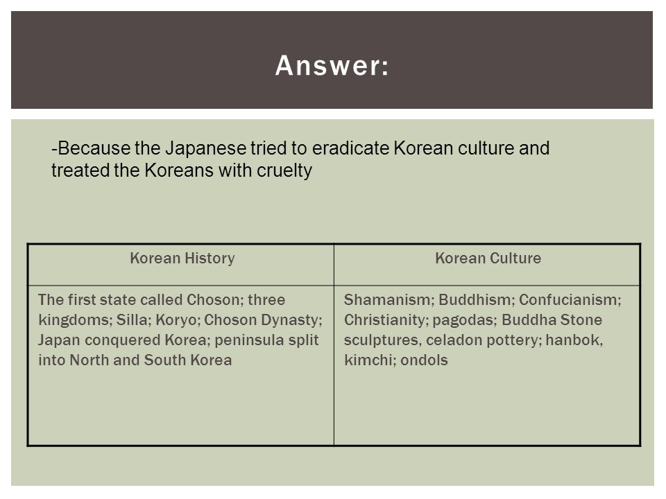 Answer: -Because the Japanese tried to eradicate Korean culture and treated the Koreans with cruelty.