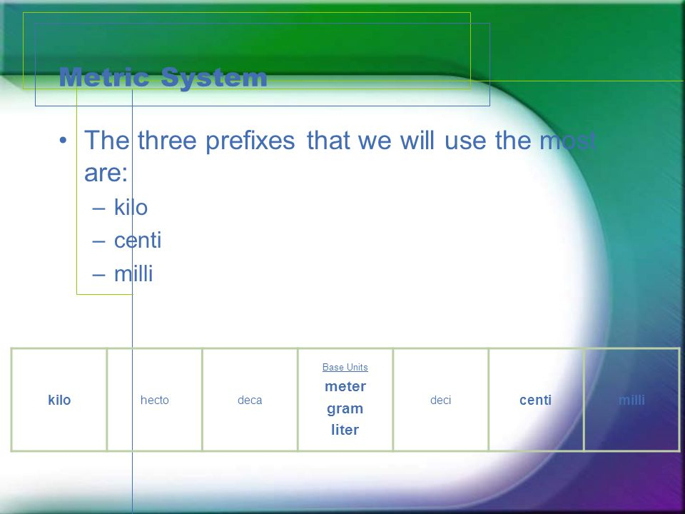 The three prefixes that we will use the most are: