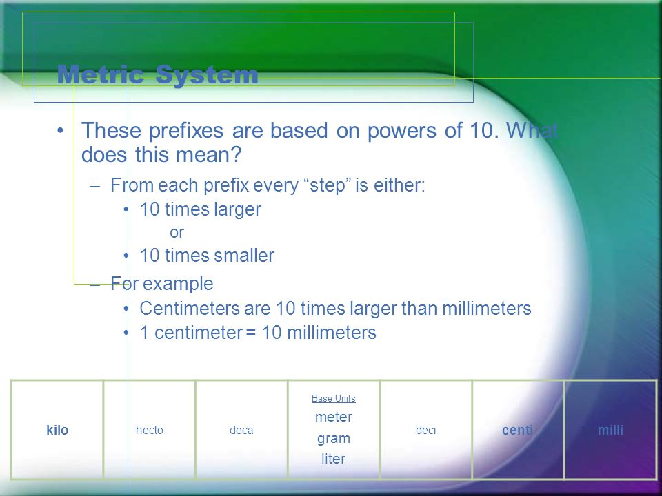 Metric System These prefixes are based on powers of 10. What does this mean From each prefix every step is either: