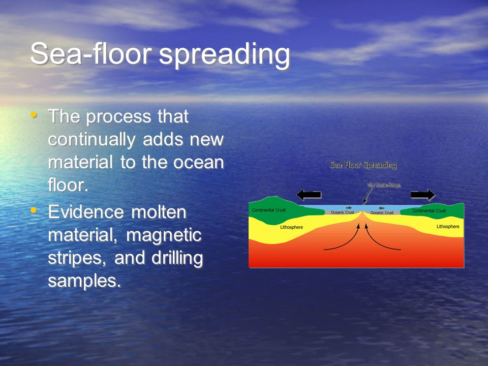 Sea-floor spreading The process that continually adds new material to the ocean floor.