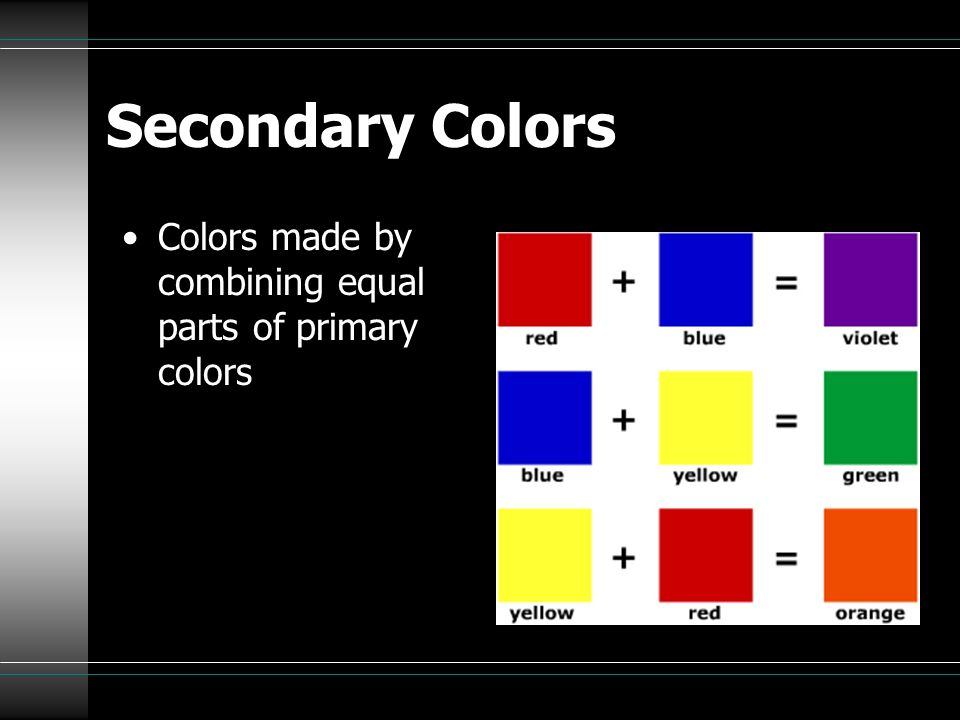 Secondary Colors Colors made by combining equal parts of primary colors