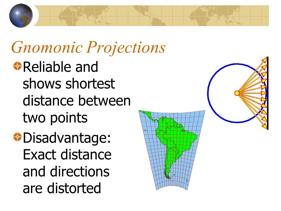 Gnomonic Projections Reliable and shows shortest distance between two points.